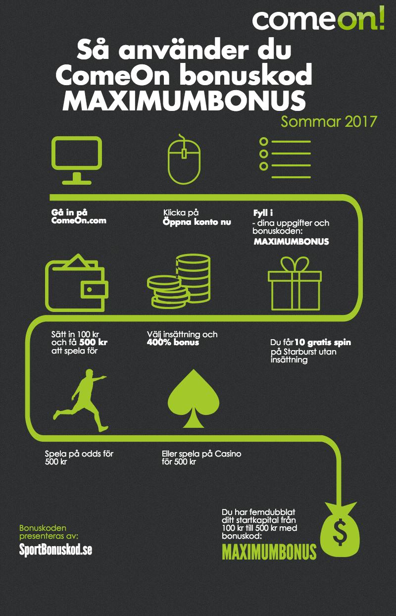 ComeOn bonuskod MAXIMUMBONS sommar 2017