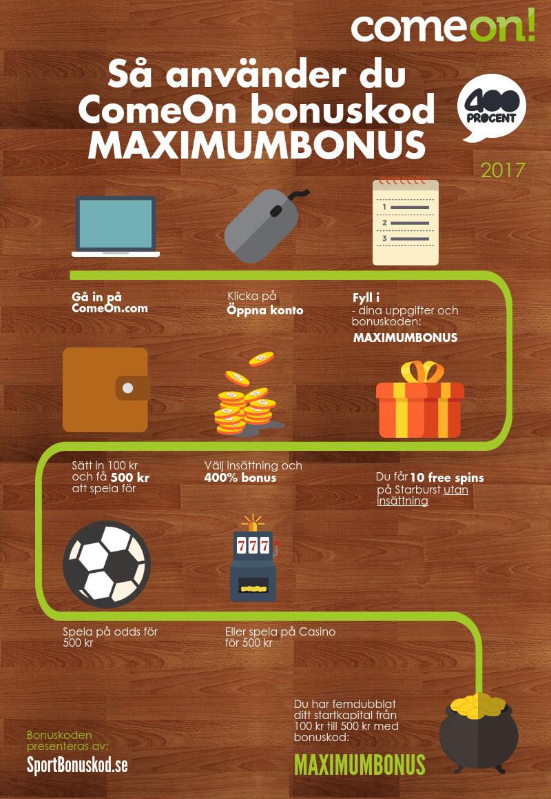 ComeOn bonuskod MAXIMUMBONUS vinter 2017
