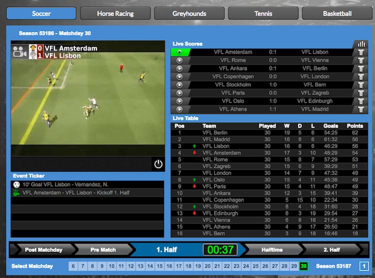 Wonclub virtual betting